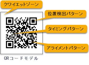 QRコードモデル